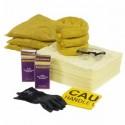 HazMat Battery Acid Kit Refill